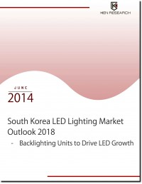 South Korea LED