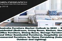 Australia Furniture Market