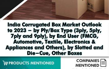India Corrugated Box Market