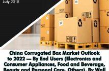 China Corrugated Box Market