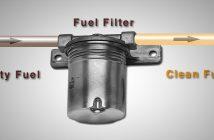 Global Automotive Fuel Filter Market