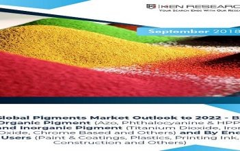Global Pigments Market Cover Page