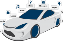 Asia-Pacific IoT in Automotive Market