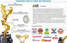India Industrial Lubricants Market