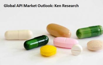 Global API Market Research
