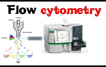 Asia Pacific Flow Cytometry Market