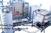 Global Single Use Bioreactor Market