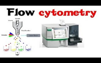 North America Flow Cytometry Market
