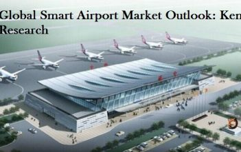 Global Smart Airport Market