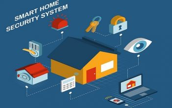 Smart Home Security and Safety Systems Market