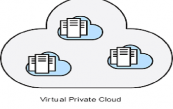 Global Virtual Private Cloud Market