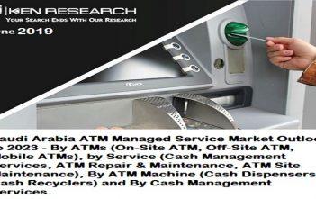 Saudi Arabia ATM Managed Service Market