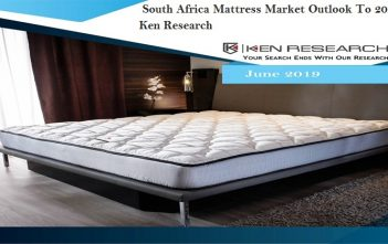 South African Mattress Market