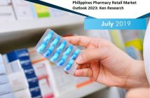 Philippines Pharmacy Retail Market Cover Page