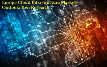 Europe Cloud Infrastructure Market