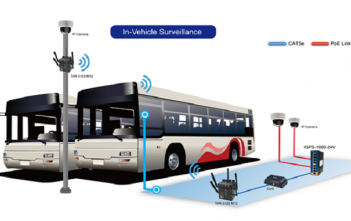 Global In-Vehicle Surveillance Market