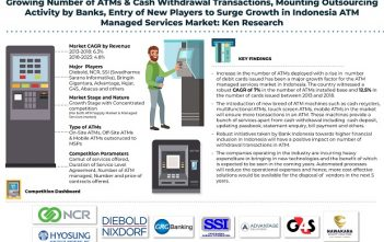 Indonesia ATM Managed Services Market