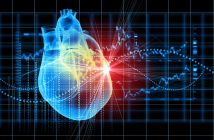 Global Cardiac Biomarkers Market