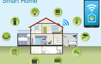 Global Smart Home Market Research