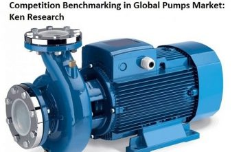 Global Pumps Market Analysis And Future Outlook