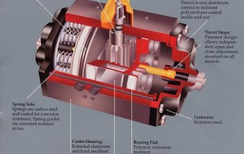 Global Rack & Pinion Pneumatic Actuator Market