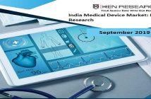 India Medical Device Market