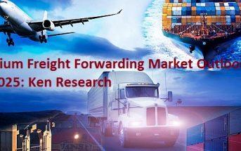 Belgium Freight Forwarding Industry