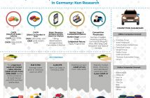 Germany Used Cars Market_Infographic