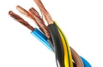 Global Cables Market