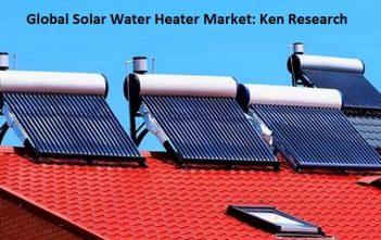 Global Solar Water Heater Market