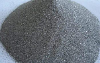 Global Titanium Powder Market