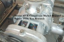 World MVR Compressor Market