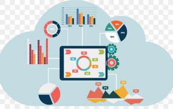 Cloud Analytics Industry