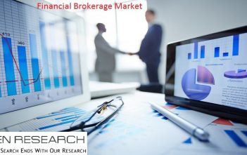 Financial Brokerage Market Size