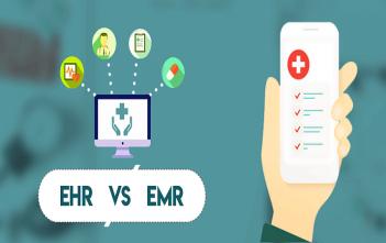 Global US EHR EMR Market