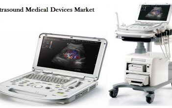 Ultrasound Medical Devices