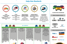 italy-used-cars-market-outlook