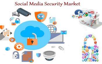 Social Media Security Market