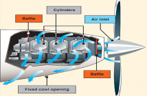 Global Aircraft Exhaust System Market