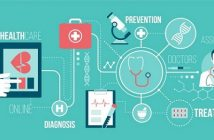 Global Connected Medical Devices Market