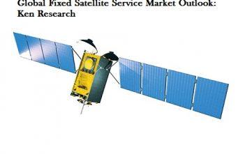 Global Fixed Satellite Service Market