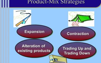 Product Line Strategy Assessment Process