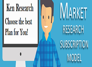 Research-Reports-Subscription-Services