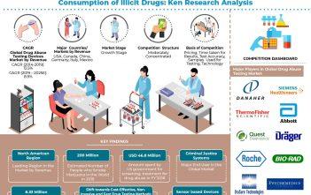 global_drug_abuse_testing_devices_market
