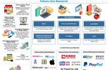 taiwan-_e_commerce_market