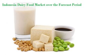 Dairy market Indonesia