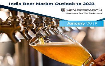 India Beer Market
