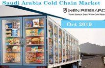 Saudi Arabia Cold Chain Market Cover image