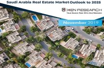 Saudi Arabia Real Estate Market