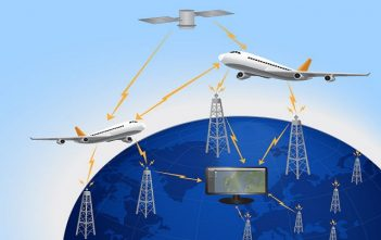 Global Flight Tracking System Market